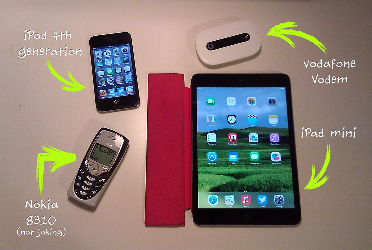 My Mobile Devices - Tap/Click for the Whole Story